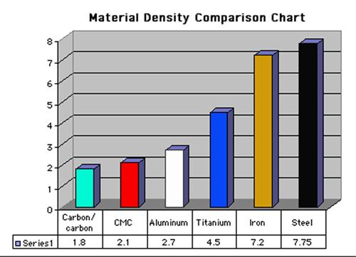 material-density-chart-copy_1